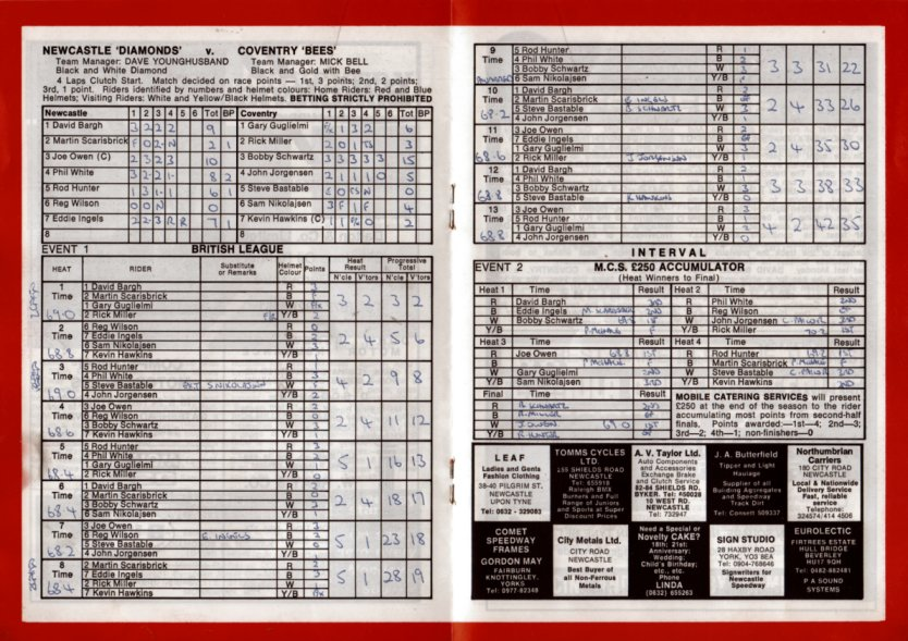 Newcastle prorammes for League two table 1984 85